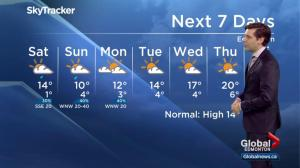 Edmonton weather forecast: April 28